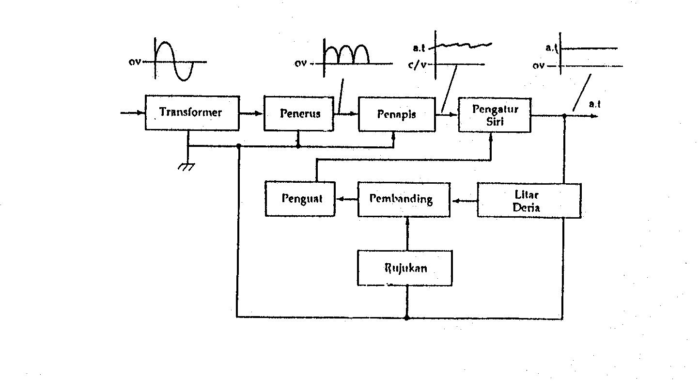 Industry electronic berikut adalah contoh2 lukisan yang dimaksudkan ccuart Choice Image