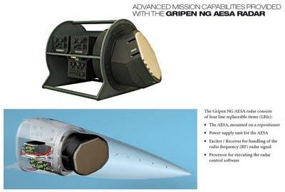 FX-2: Atmos & Selex Galileo firmam protocolo acerca do Radar AESA Raven do Gripen NG