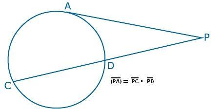 Propiedades de la circunferencia teoremas de la for Exterior tangente y secante