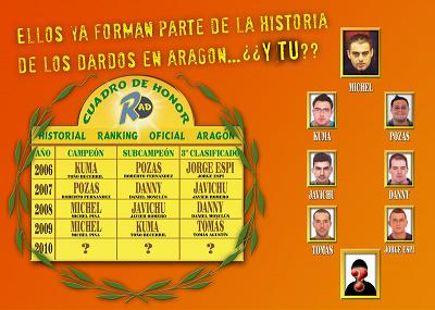 Ranking Aragón de Dardos (RAD) Cuadro de Honor: