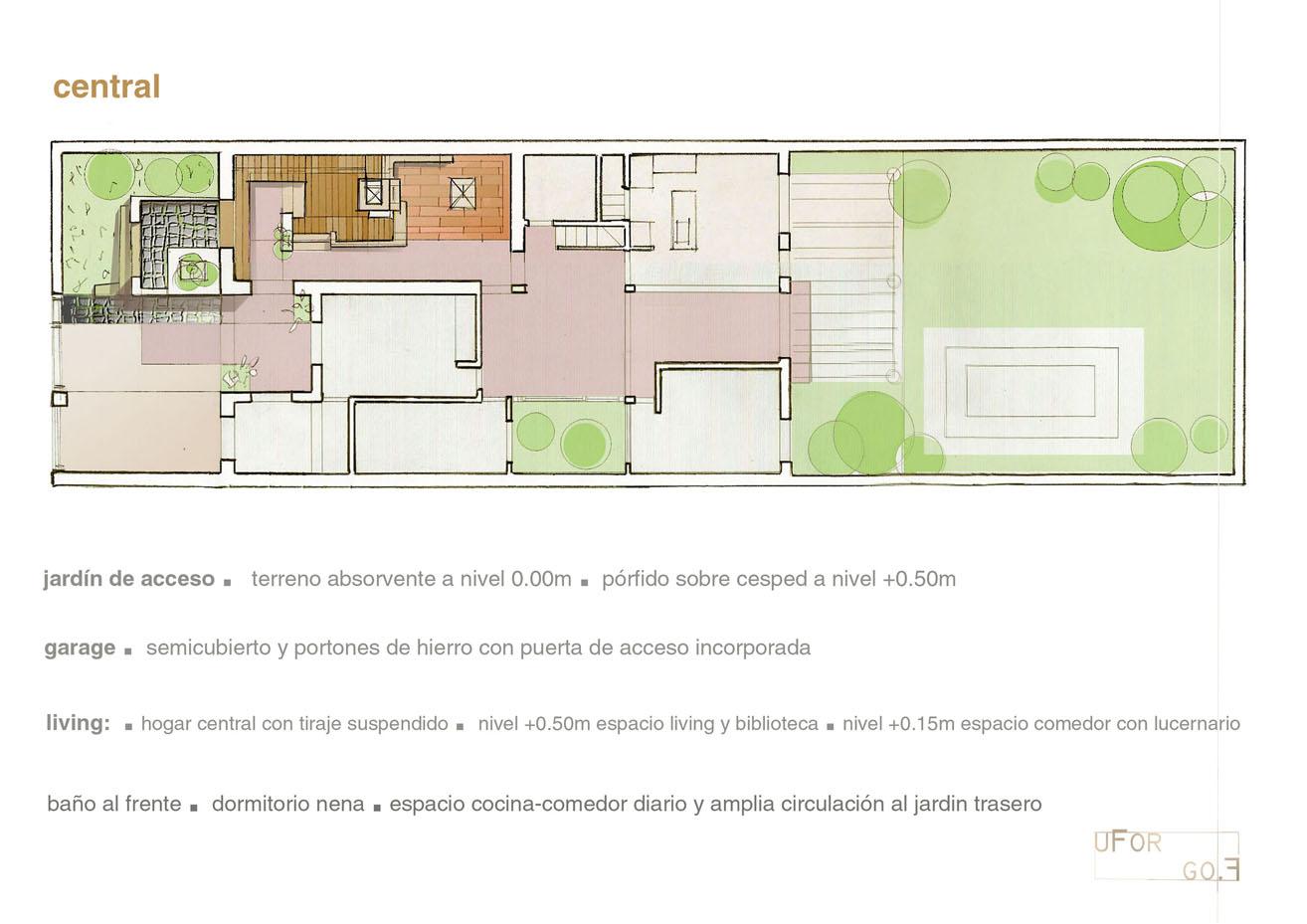 A n a u f o r casa en lan s proyecto de refacci n - Proyecto casa unifamiliar ...