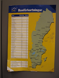 Trot Race Tracks in Sweden