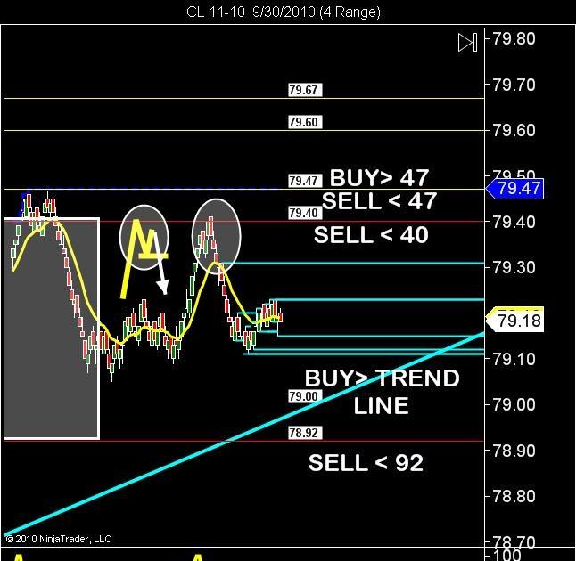 Euro options trading bv