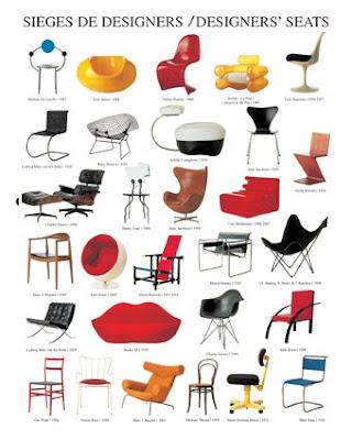 danilo calvache design blog sillas de dise adores