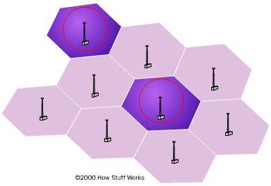 frequencia antenas