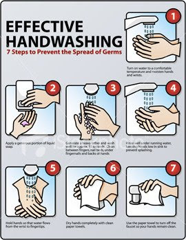 infection control hand washing Hand washing, also known as hand the center for disease control and prevention in the usa recommends hand washing over hand sanitizer rubs dry skin can lead to skin damage which can increase the risk for the transmission of infection.