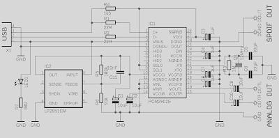 Rangkaian USB Audio Interface