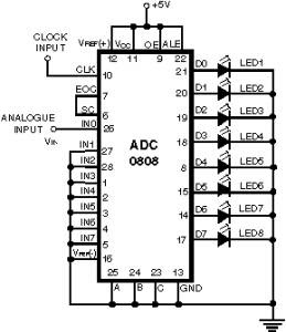 how to use the adc 0808  0809