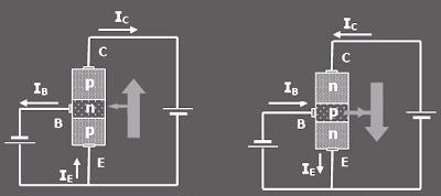 Konfigurasi Common Emitte