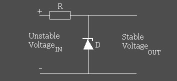 Circuit of regulator using diode Zener