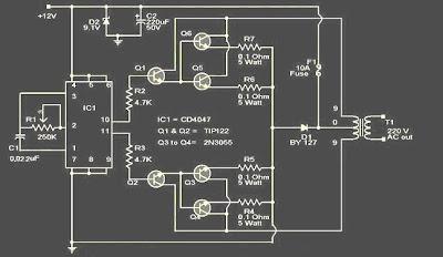 Inverter 100watt