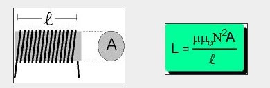menentukan Nilai induktor