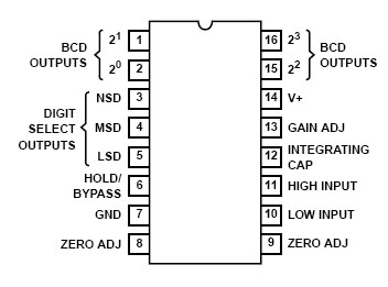 Toggle Switch Wiring Diagram For Fender Jazzmaster likewise Vtc besides Eric Clapton Strat Wiring Diagram Guitar together with Schemas De Cablage further Fender Elite Wiring Diagram. on wiring diagram for strat plus