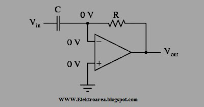 Rangkaian Diferensiator Op-Amp