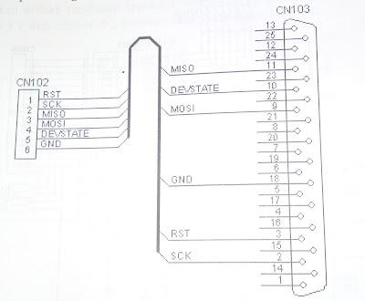 rankaian antarmuka Programmer 2.15
