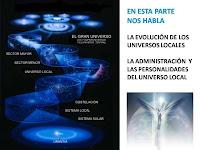 administracion del cosmos