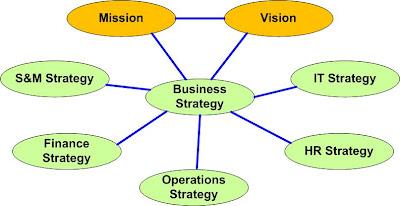 Business+strategy.JPG
