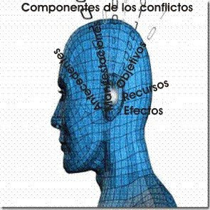 imagenes de conflictos
