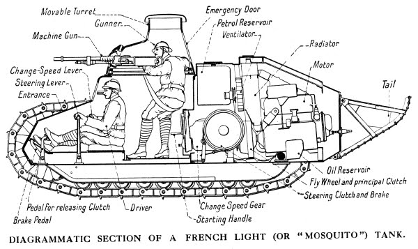 Some Tank Schematics/Blueprints - Histomil.com