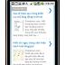 Kích hoạt mẫu xem trên điện thoại di động cho Blogspot