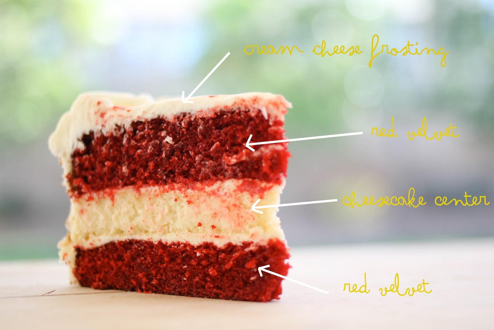 Une-deux senses: Red Velvet Cheesecake Cake