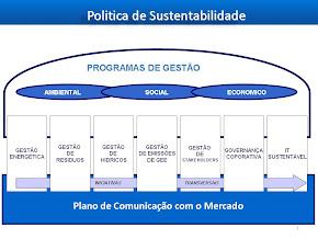 Visao Sistemica da Sustentabilidade