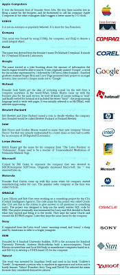 Names of Company