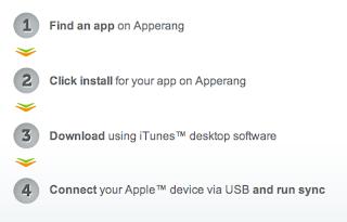 Apperang 3 steps