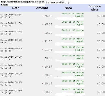 Bukti Pembayaran PTP - Paid-To-Promote