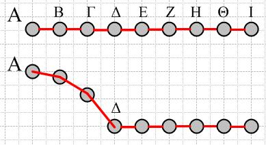 Τι συμβαίνει όταν το άκρο Ο τεθεί από τη πηγή σε (εξαναγκασμένη) ταλάντωση  πλάτους Α και συχνότητας f  984bfd335cf