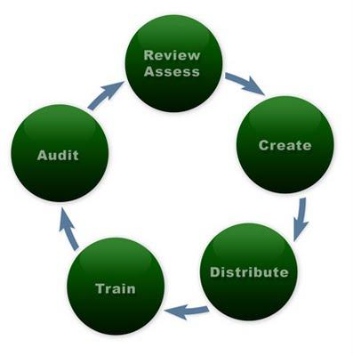 Contoh Manajemen Resiko Proyek Perangkat Lunak