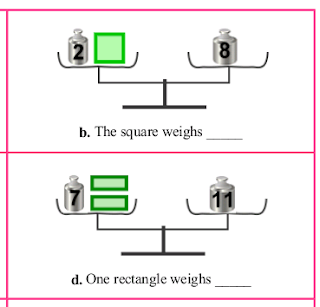 Pan balance problems to teach algebraic reasoning