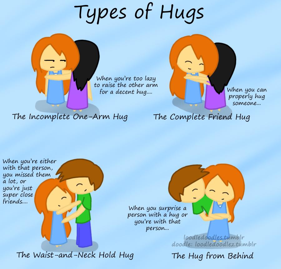 Rhyas Journal: Types of Hugs..