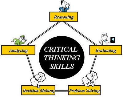 types of critical and creative thinking skills Critical & creative thinking tools print  business and government professionals who would like to improve their critical and creative thinking skills and leave.
