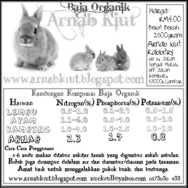 *.* Baja Organik ArnabKiut *.*
