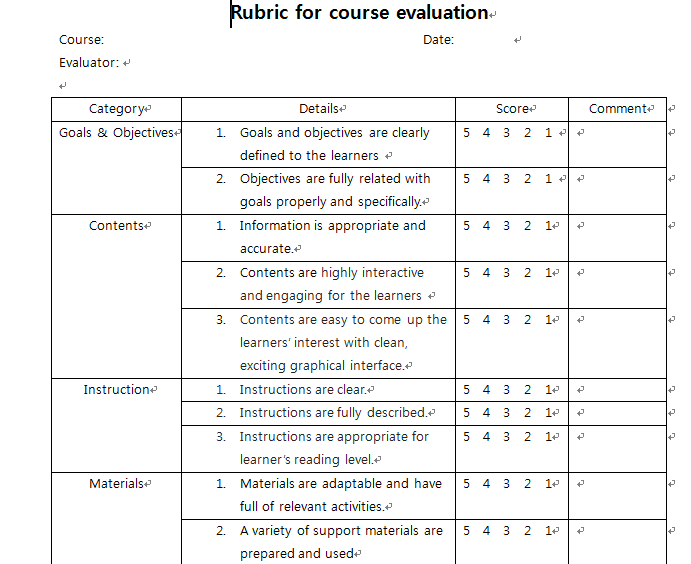 english course evaluation As you probably know by now, uw's online evaluation system allows instructors to add questions to the standard evaluation form, and the ewp encourages instructors to add questions regarding.