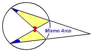 Matematicas Maravillosas: Criterios de SEMEJANZA de triángulos