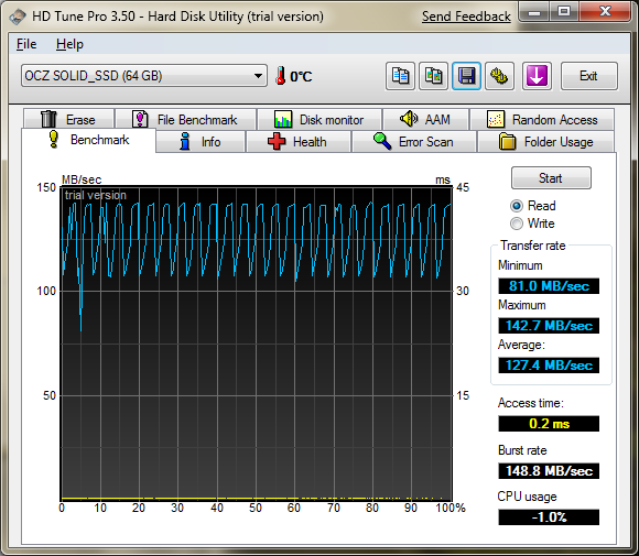 [HDTune_Benchmark_OCZ_SOLID_SSD.png]