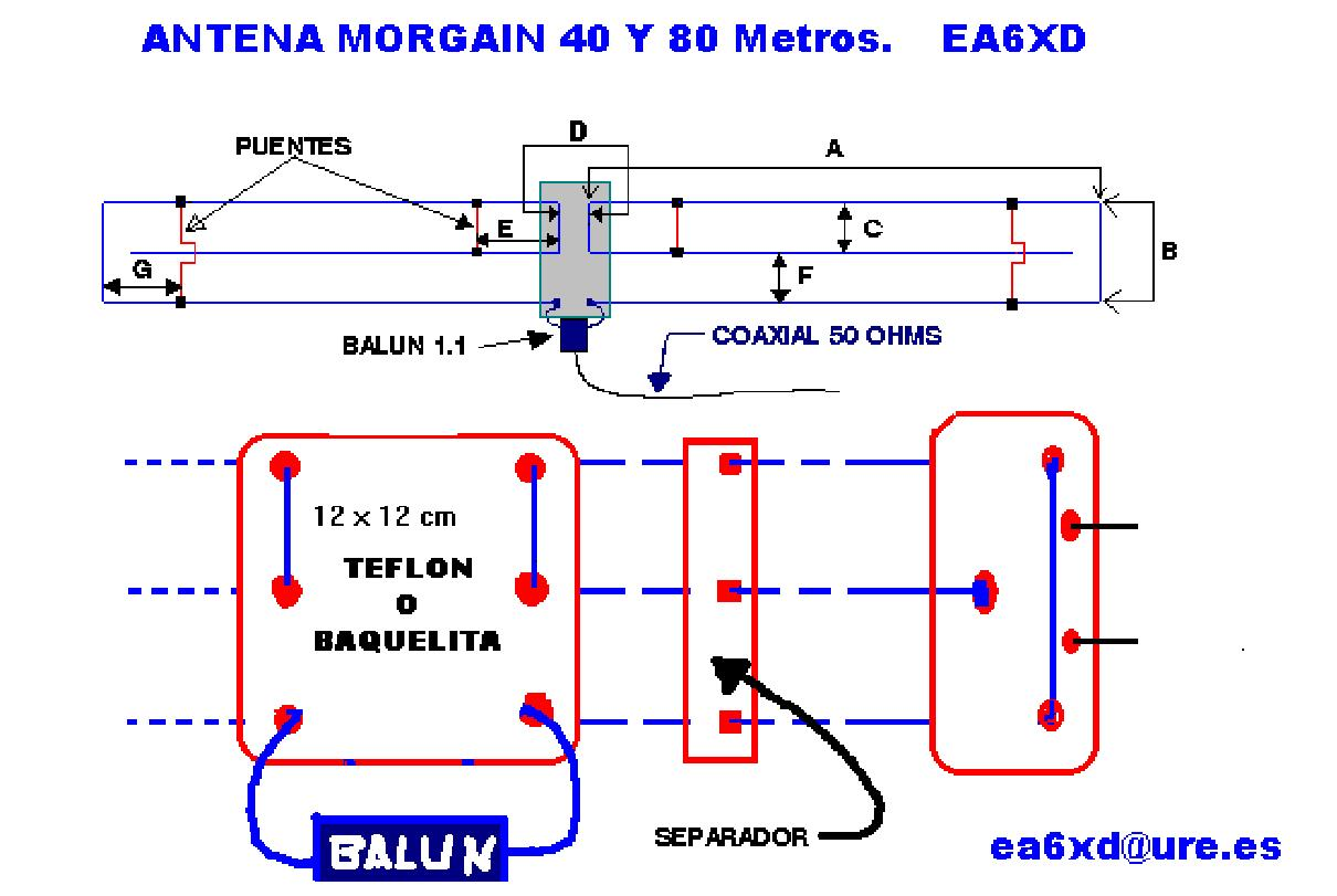 [Antena+Morgain.jpg]