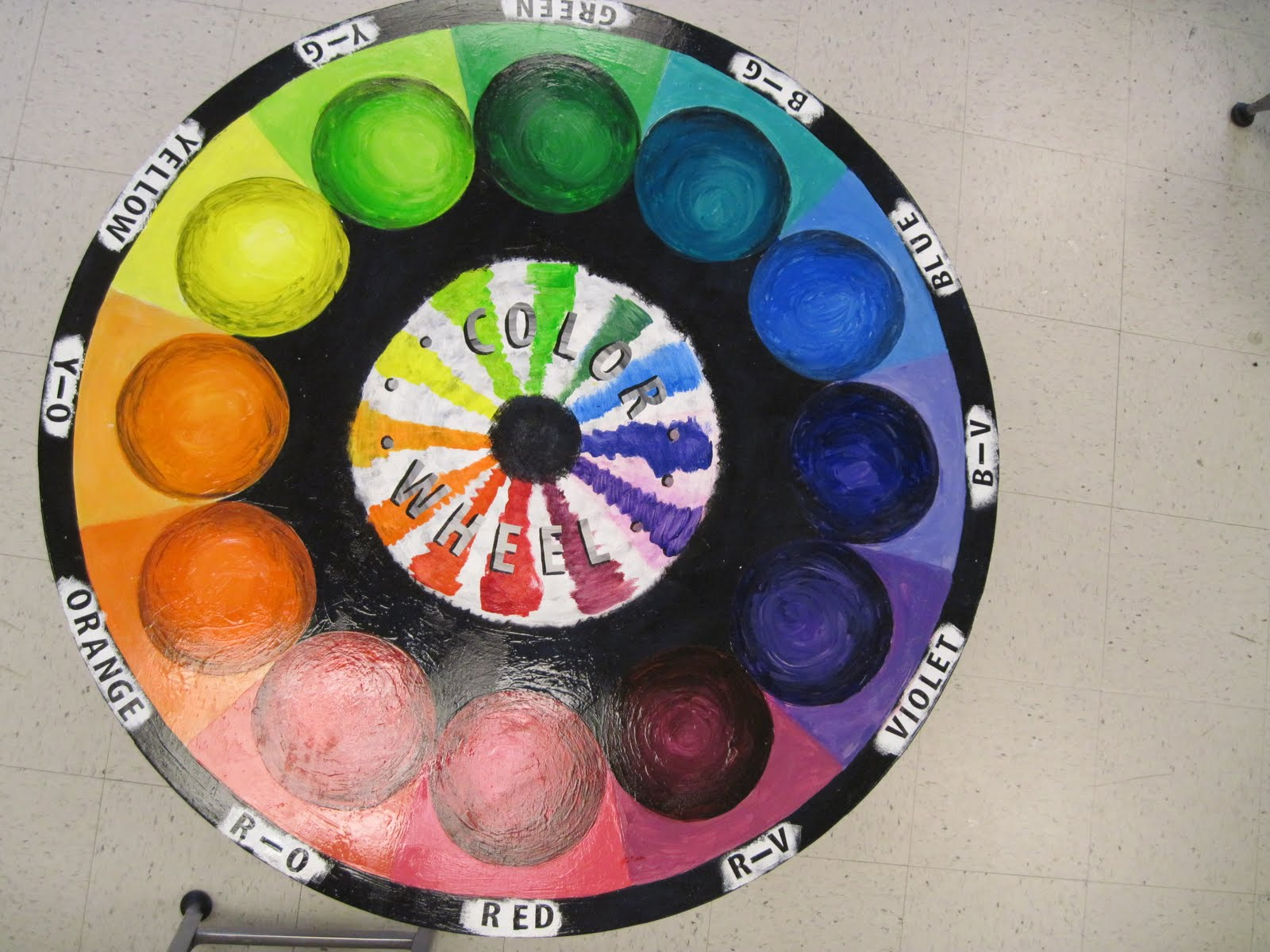 Theres A Dragon In My Art Room Color Wheel Table