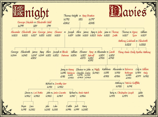 The Knight~Davies Connection