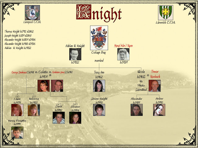The Liverpool/Welsh Branch Of The Knight Family