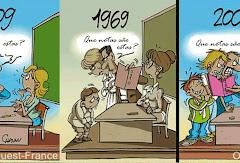 A escola de antes, a escola de agora.