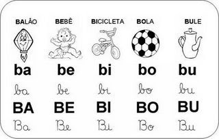 Fam  Lia Sil  Bica De B A Z