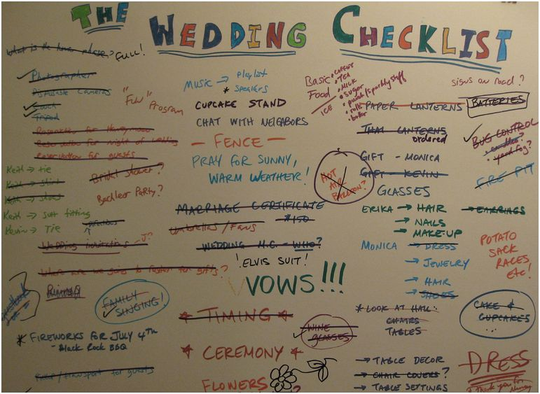 Use this yearlong wedding checklist as a guide to help you remember what
