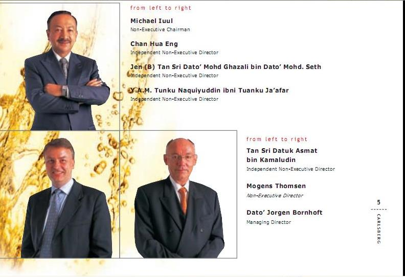 [Carlsberg+Directors.JPG]