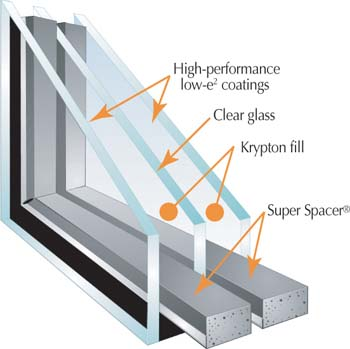 Replacement windows buy replacement window pane for Energy windows