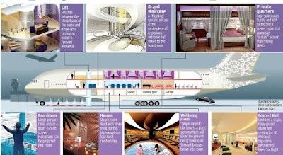El jet privado más grande y lujoso del mundo