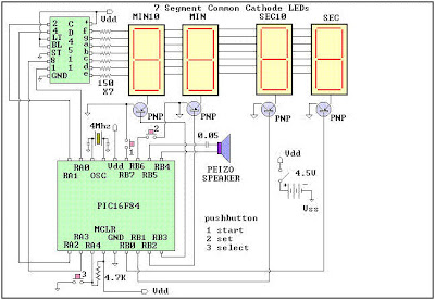 Microcontroller project - PIC Room Timer
