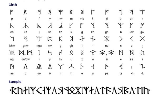 Dwarvish Alphabet Hobbit Make A Lang: Tolkien's...